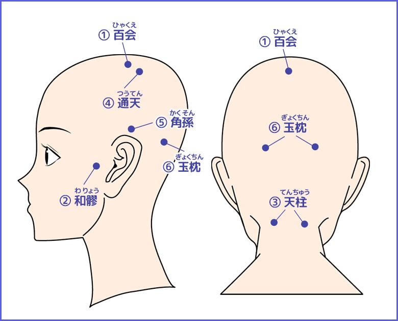 頭皮に効果のあるツボ6選