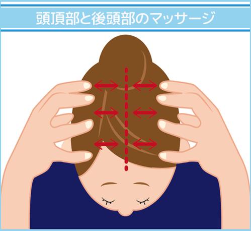 頭頂部と後頭部のマッサージ